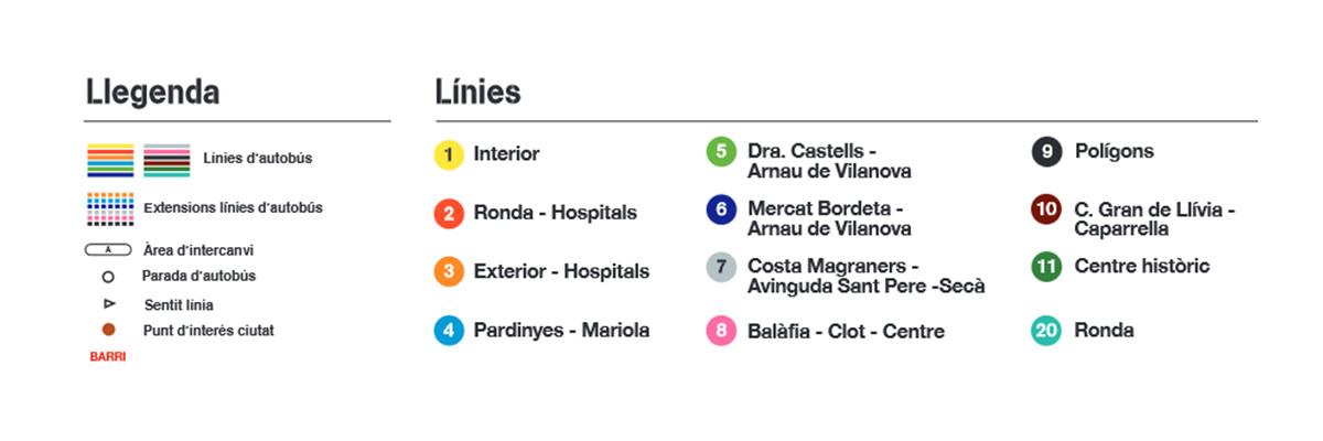 lineas-transporte